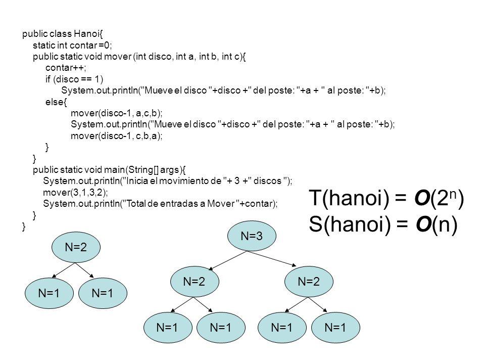 T(hanoi) = O(2n) S(hanoi) = O(n) N=3 N=2 N=2 N=1 N=1