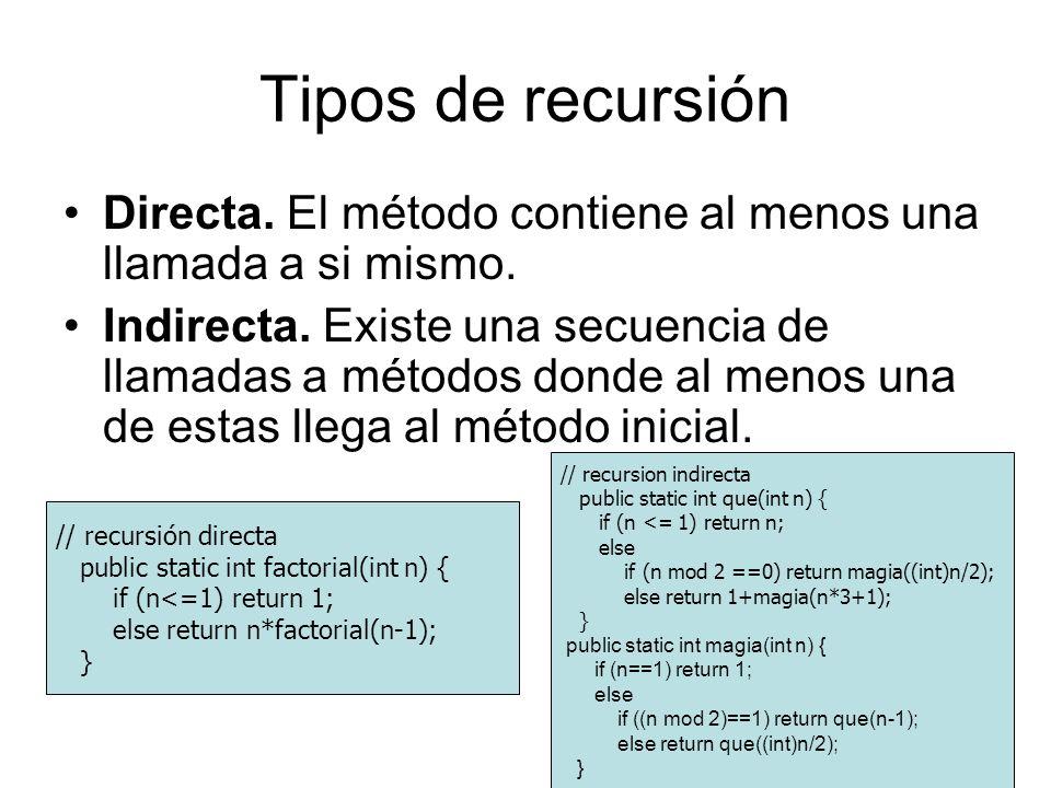 Tipos de recursión Directa. El método contiene al menos una llamada a si mismo.