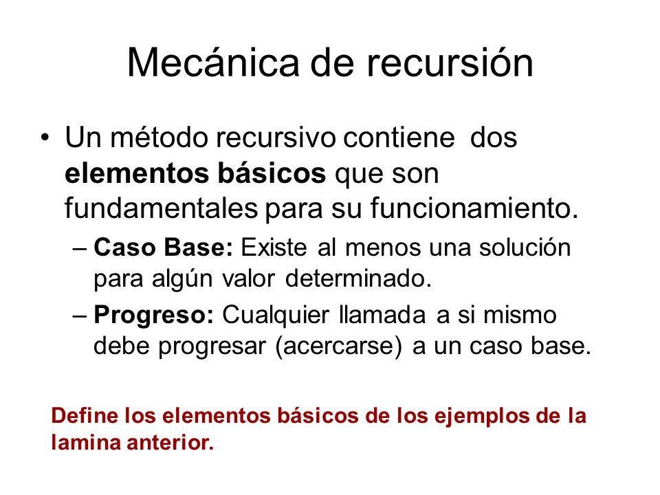 Mecánica de recursiónUn método recursivo contiene dos elementos básicos que son fundamentales para su funcionamiento.