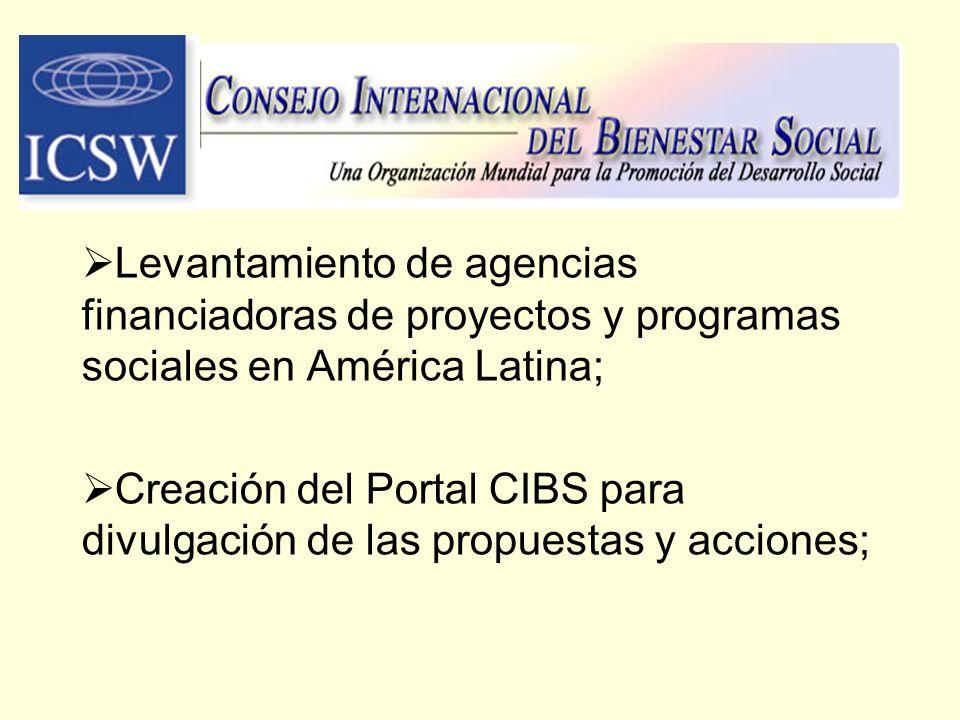 Levantamiento de agencias financiadoras de proyectos y programas sociales en América Latina;