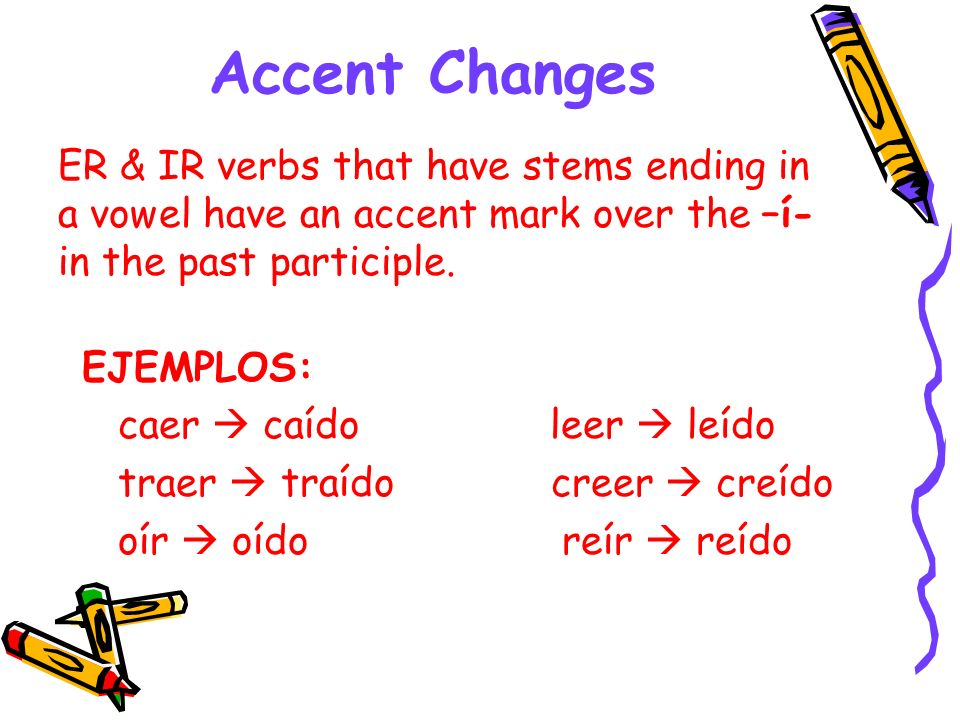 Accent Changes ER & IR verbs that have stems ending in a vowel have an accent mark over the –í- in the past participle.
