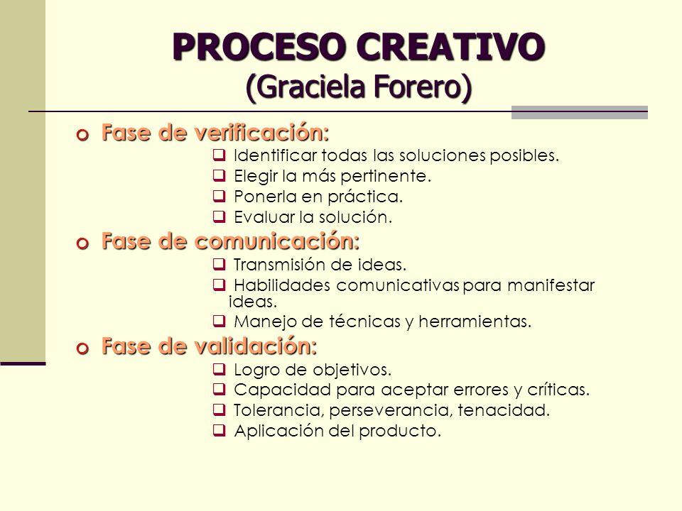 PROCESO CREATIVO (Graciela Forero)
