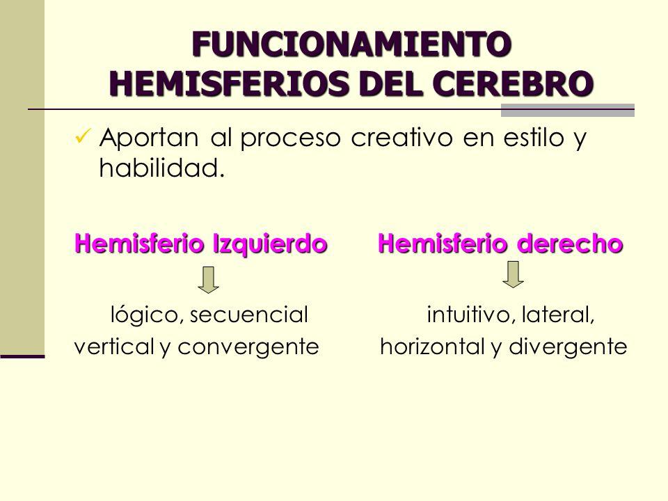 FUNCIONAMIENTO HEMISFERIOS DEL CEREBRO