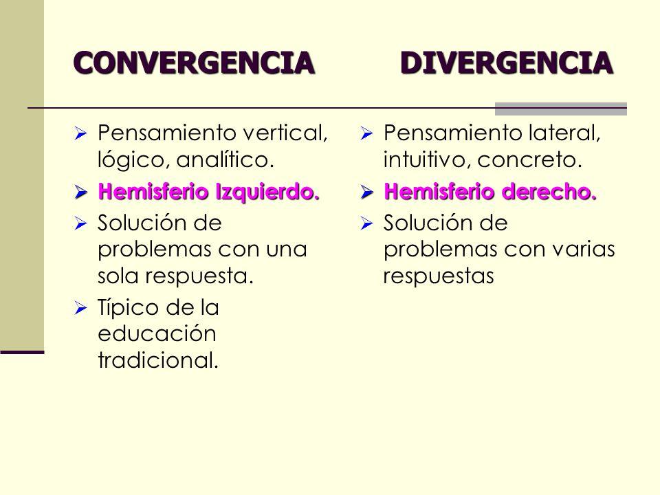 CONVERGENCIA DIVERGENCIA