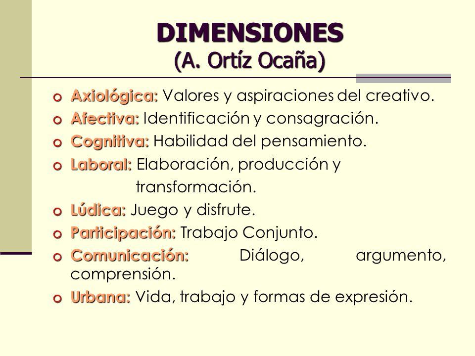 DIMENSIONES (A. Ortíz Ocaña)