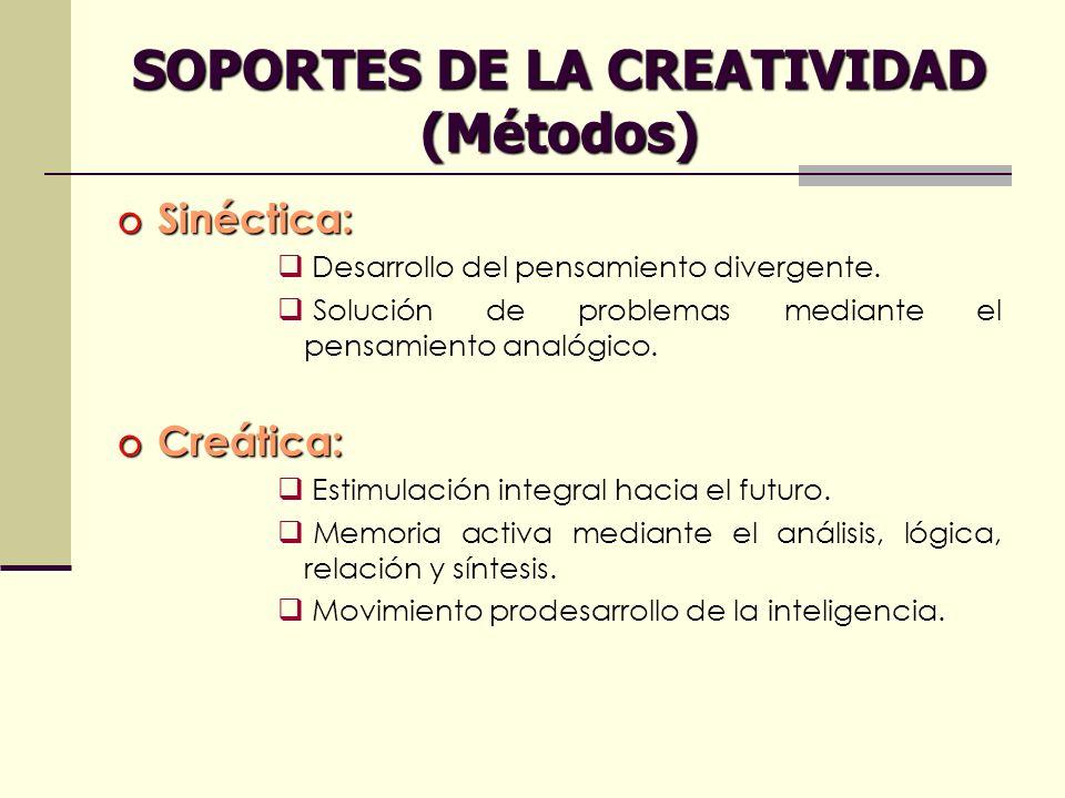 SOPORTES DE LA CREATIVIDAD (Métodos)