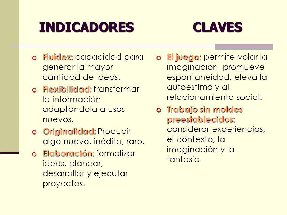 INDICADORES CLAVES Fluidez: capacidad para generar la mayor cantidad de ideas.
