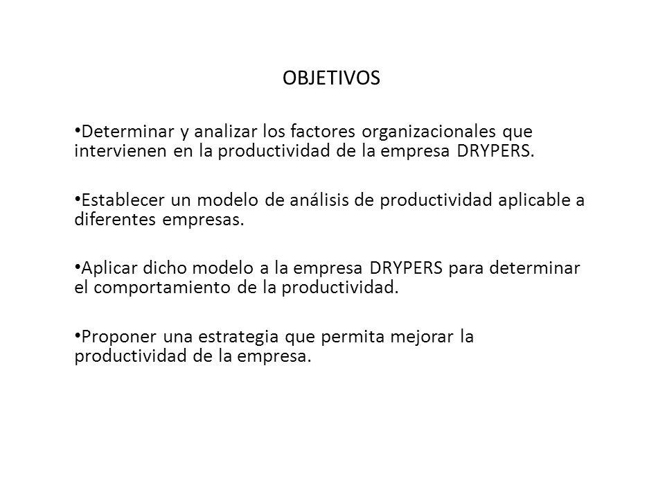 OBJETIVOS Determinar y analizar los factores organizacionales que intervienen en la productividad de la empresa DRYPERS.