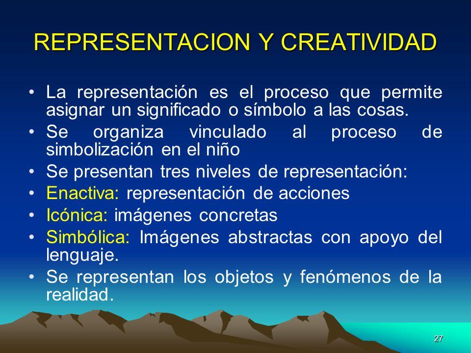 REPRESENTACION Y CREATIVIDAD
