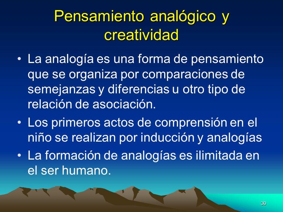 Pensamiento analógico y creatividad