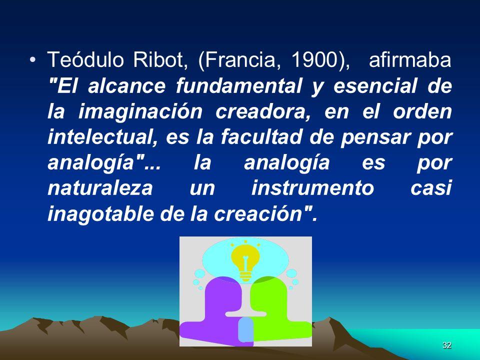 Teódulo Ribot, (Francia, 1900), afirmaba El alcance fundamental y esencial de la imaginación creadora, en el orden intelectual, es la facultad de pensar por analogía ...
