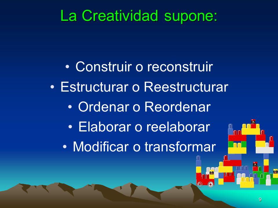 La Creatividad supone: