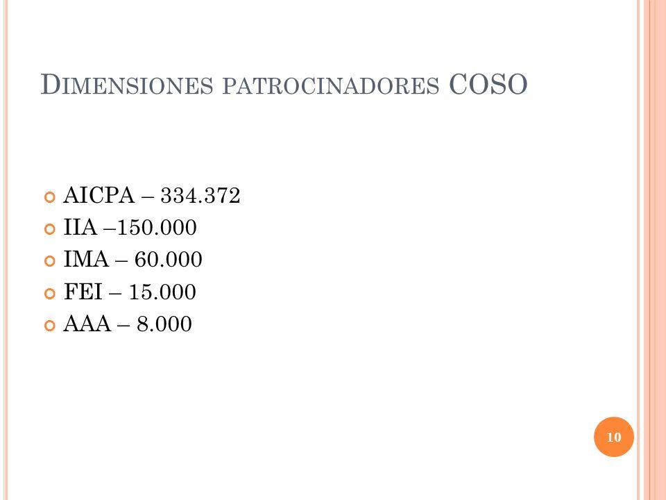 Dimensiones patrocinadores COSO