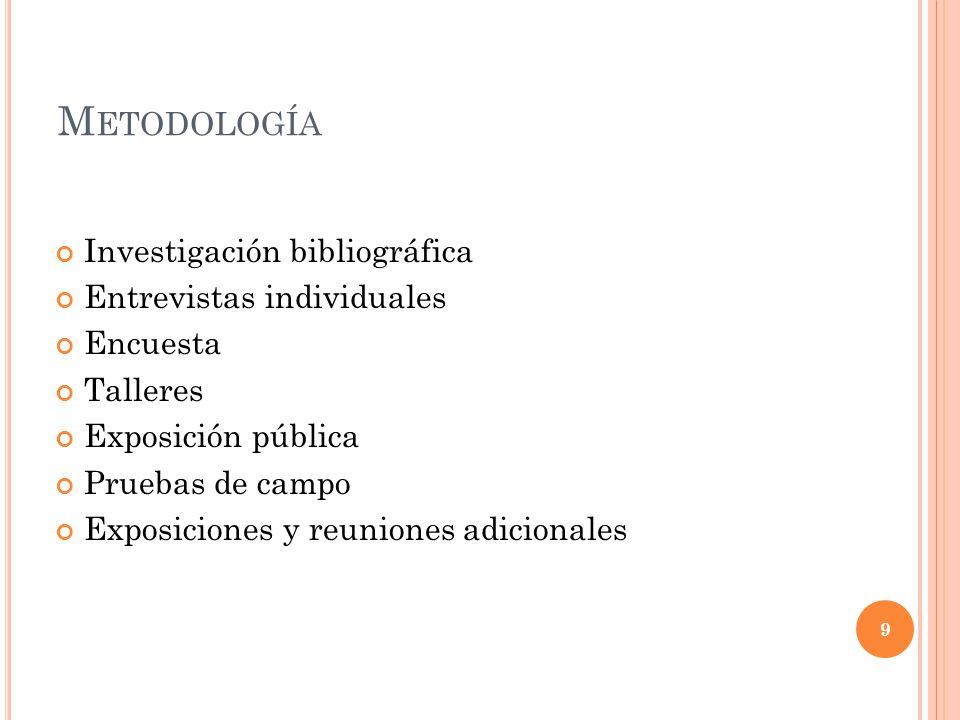 Metodología Investigación bibliográfica Entrevistas individuales
