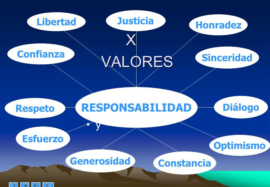 X VALORES RESPONSABILIDAD y Justicia Libertad Honradez Confianza