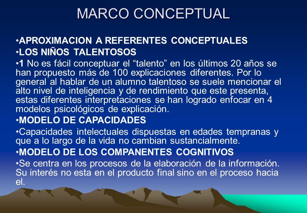MARCO CONCEPTUAL APROXIMACION A REFERENTES CONCEPTUALES