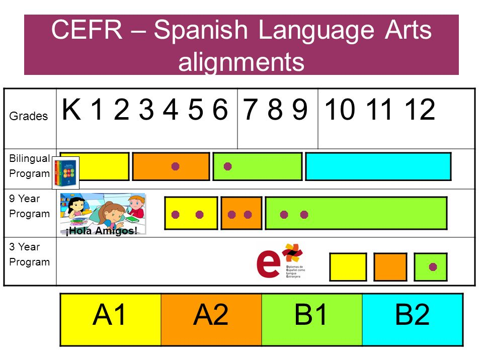 CEFR – Spanish Language Arts alignments
