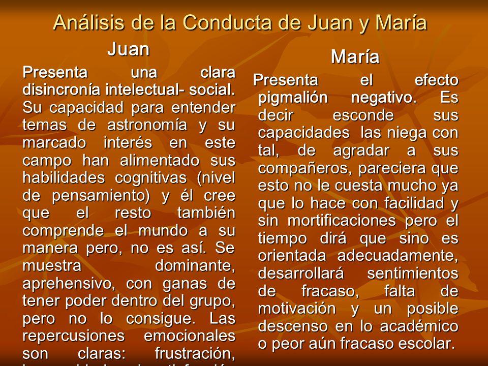 Análisis de la Conducta de Juan y María