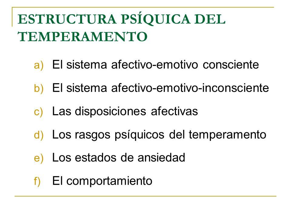 ESTRUCTURA PSÍQUICA DEL TEMPERAMENTO