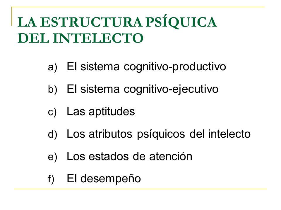 LA ESTRUCTURA PSÍQUICA DEL INTELECTO