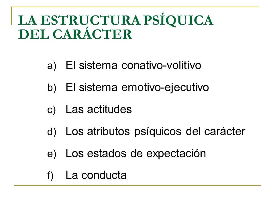 LA ESTRUCTURA PSÍQUICA DEL CARÁCTER