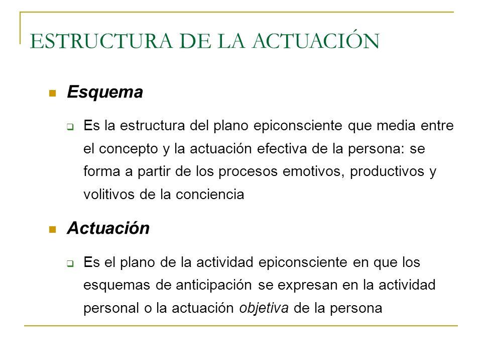 ESTRUCTURA DE LA ACTUACIÓN