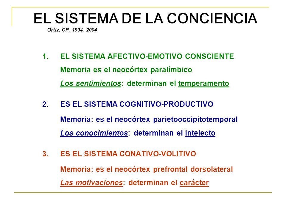 EL SISTEMA DE LA CONCIENCIA Ortiz, CP, 1994, 2004