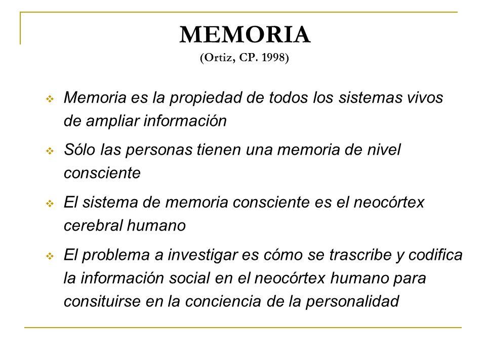 MEMORIA (Ortiz, CP. 1998) Memoria es la propiedad de todos los sistemas vivos de ampliar información.