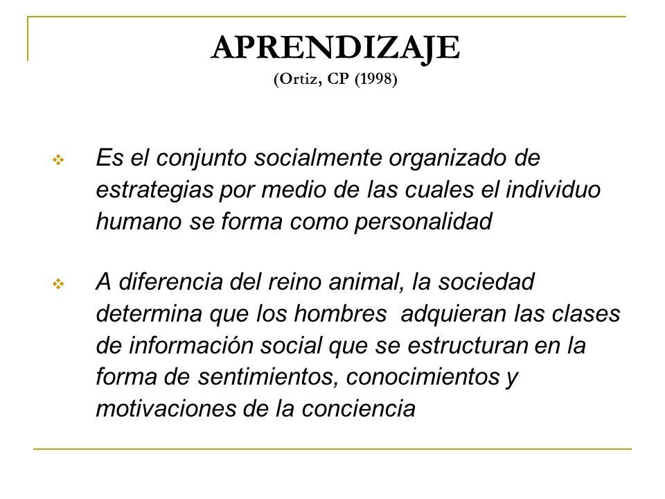APRENDIZAJE (Ortiz, CP (1998)