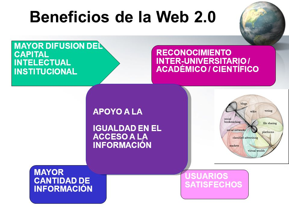Beneficios de la Web 2.0 MAYOR DIFUSION DEL CAPITAL INTELECTUAL