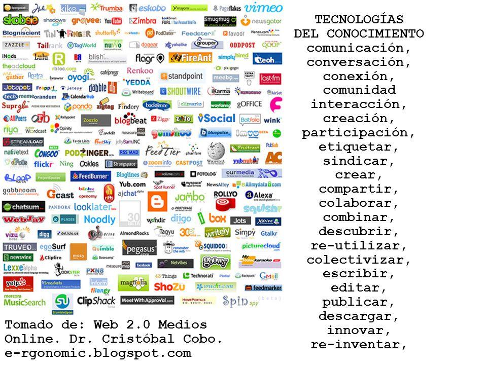 TECNOLOGÍAS DEL CONOCIMIENTO comunicación, conversación, conexión, comunidad interacción, creación, participación, etiquetar, sindicar, crear, compartir, colaborar, combinar, descubrir, re-utilizar, colectivizar, escribir, editar,