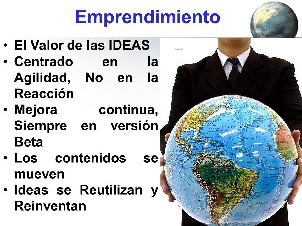 Emprendimiento El Valor de las IDEAS