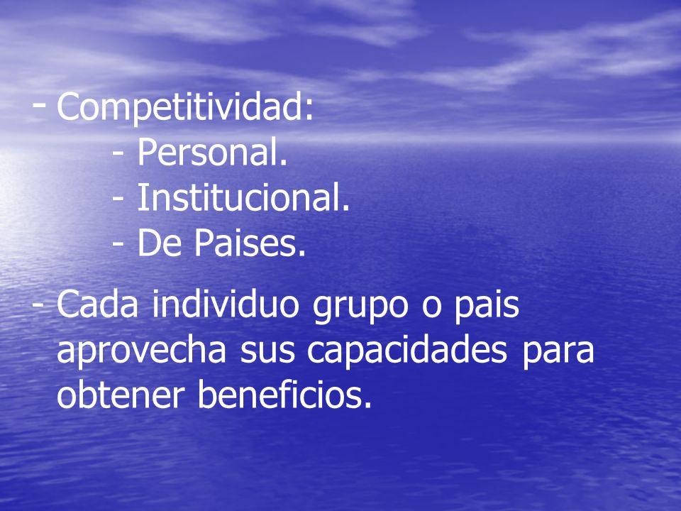 Competitividad: - Personal. - Institucional. - De Paises.