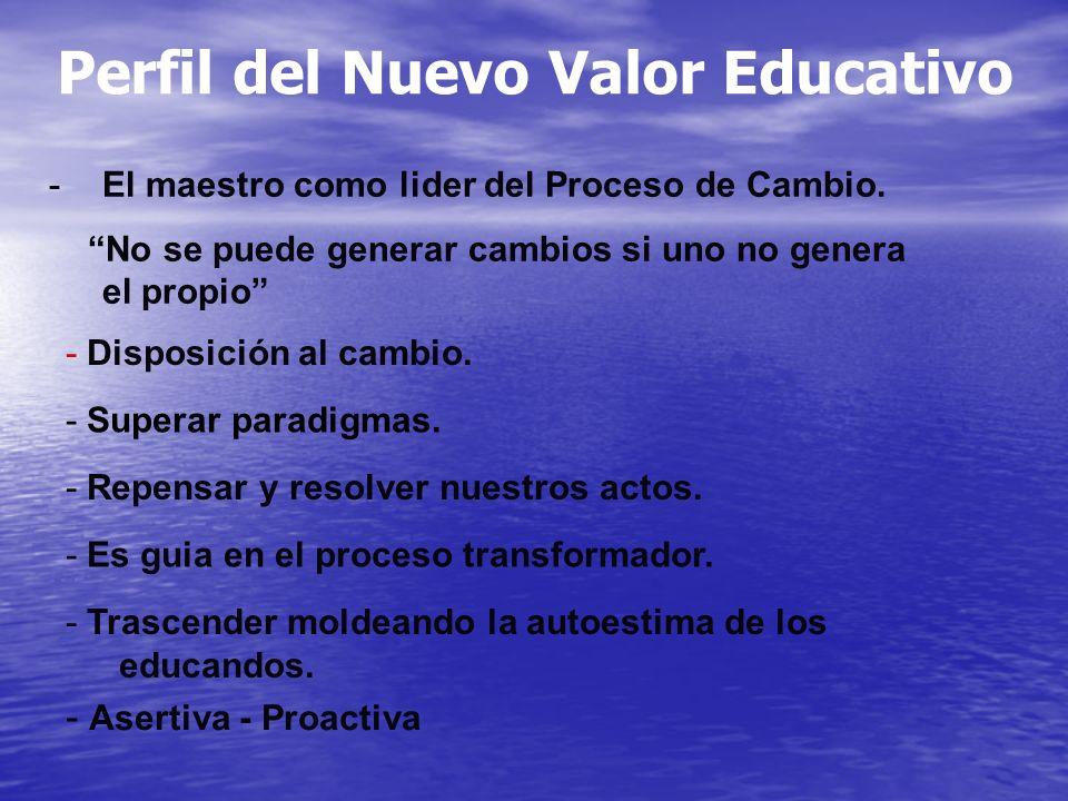 Perfil del Nuevo Valor Educativo