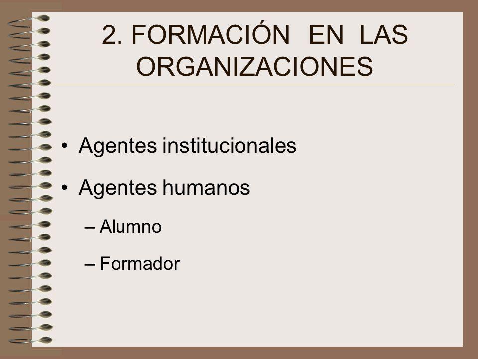 2. FORMACIÓN EN LAS ORGANIZACIONES