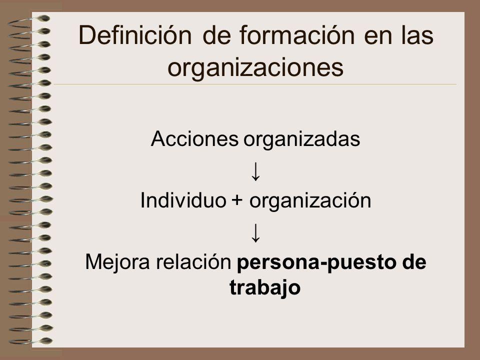 Definición de formación en las organizaciones