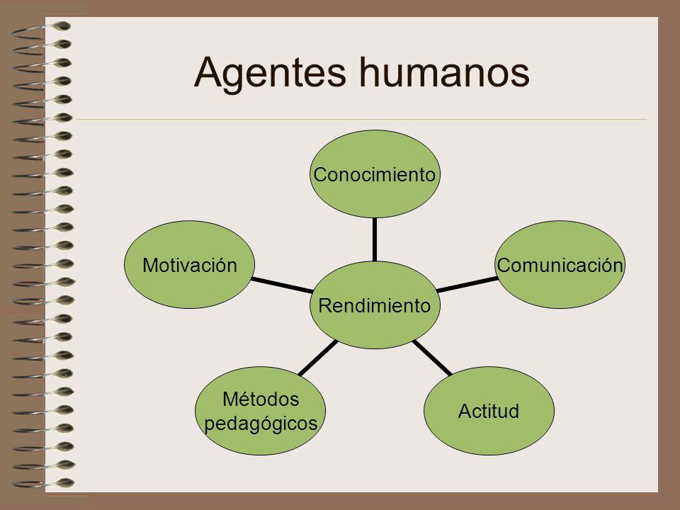 Agentes humanos