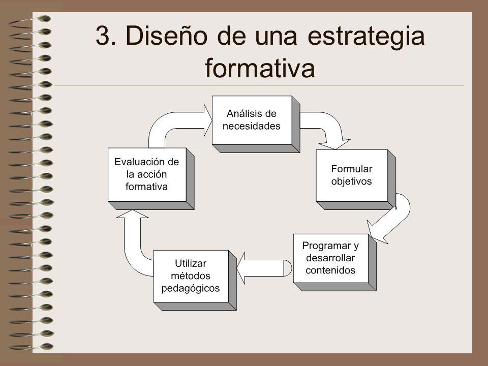 3. Diseño de una estrategia formativa