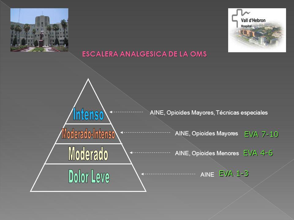 ESCALERA ANALGESICA DE LA OMS