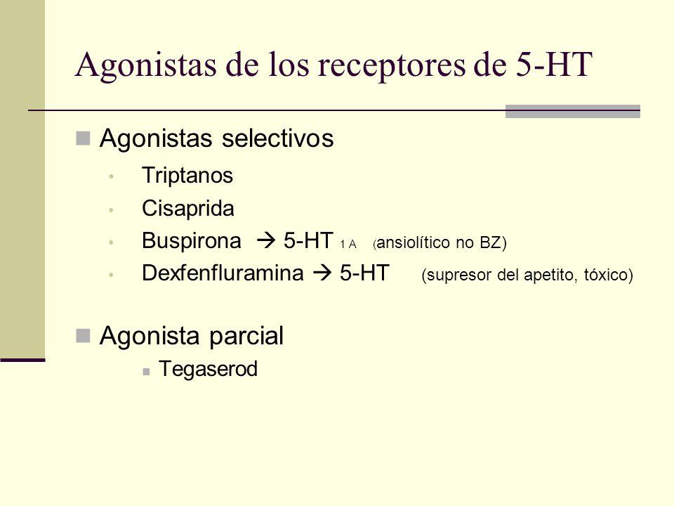 Agonistas de los receptores de 5-HT