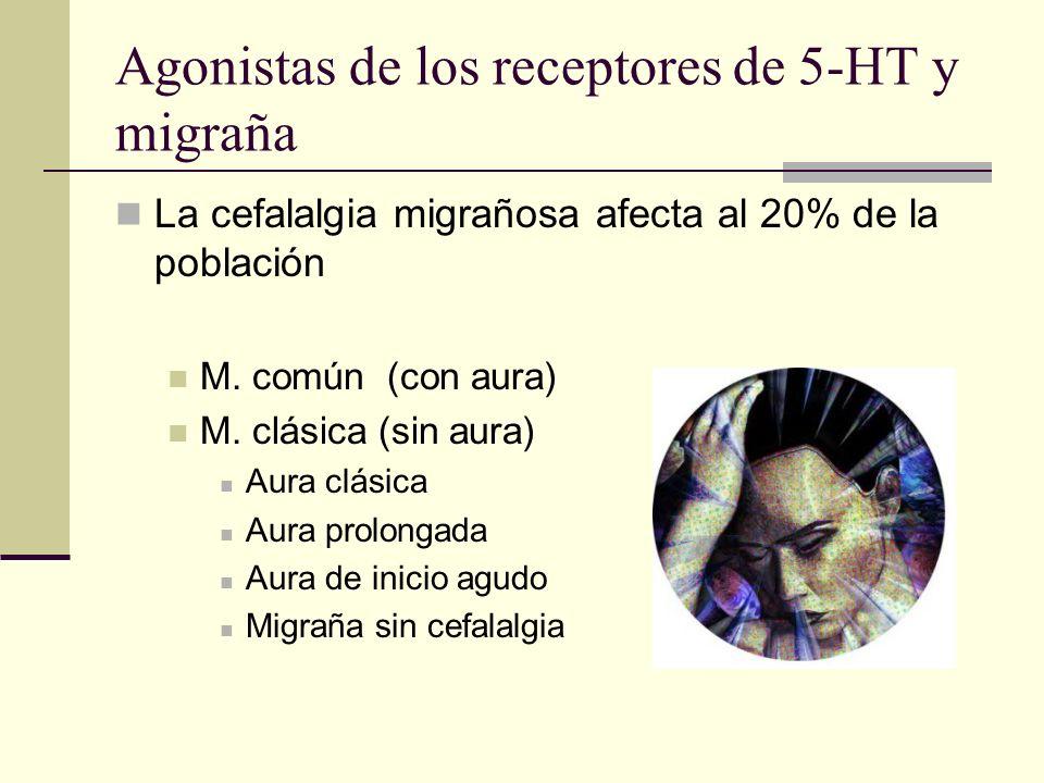 Agonistas de los receptores de 5-HT y migraña