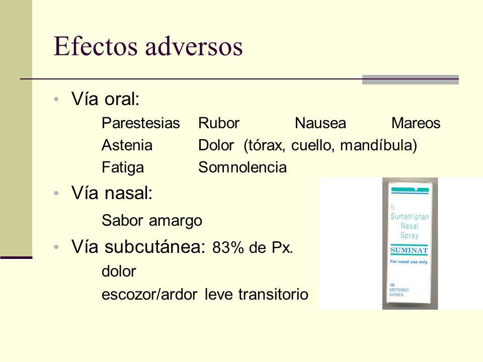 Efectos adversos Vía oral: Vía nasal: Sabor amargo