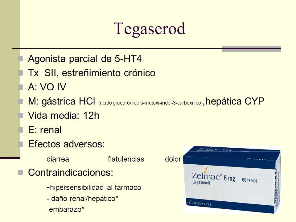 Tegaserod Agonista parcial de 5-HT4 Tx SII, estreñimiento crónico