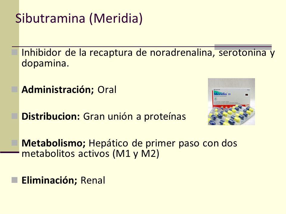 Sibutramina (Meridia)