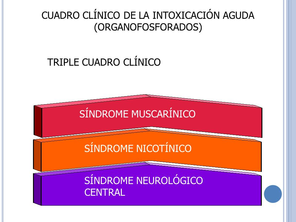 CUADRO CLÍNICO DE LA INTOXICACIÓN AGUDA (ORGANOFOSFORADOS)