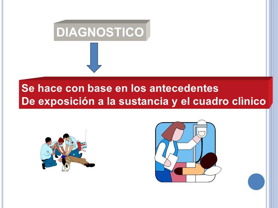 DIAGNOSTICO Se hace con base en los antecedentes