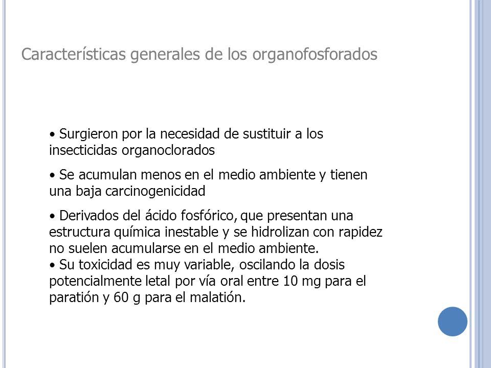 Características generales de los organofosforados