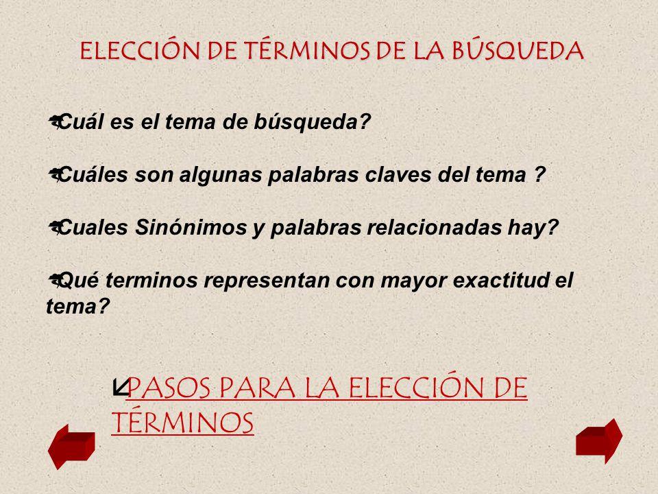 ELECCIÓN DE TÉRMINOS DE LA BÚSQUEDA