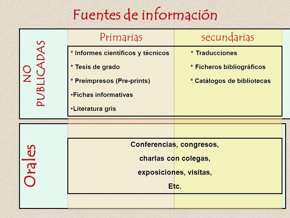 Fuentes de información Conferencias, congresos,