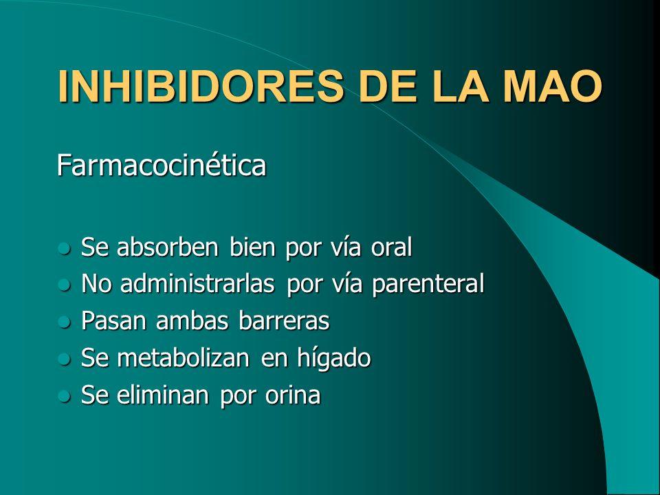 INHIBIDORES DE LA MAO Farmacocinética Se absorben bien por vía oral